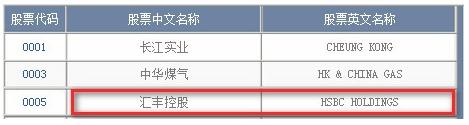 et40059100636232 - 怎么查询香港上市公司年报、招股书、公告及通告|金准问答-海外上市