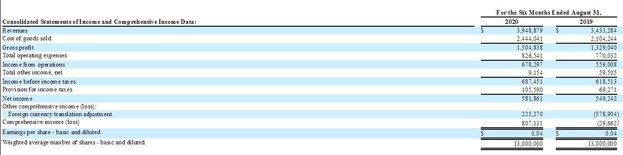 et41753201549262 - 南京环保新材更新招股书 拟美国上市发行430万股-海外上市