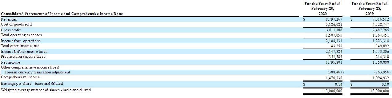 et41753201549263 - 南京环保新材更新招股书 拟美国上市发行430万股-海外上市