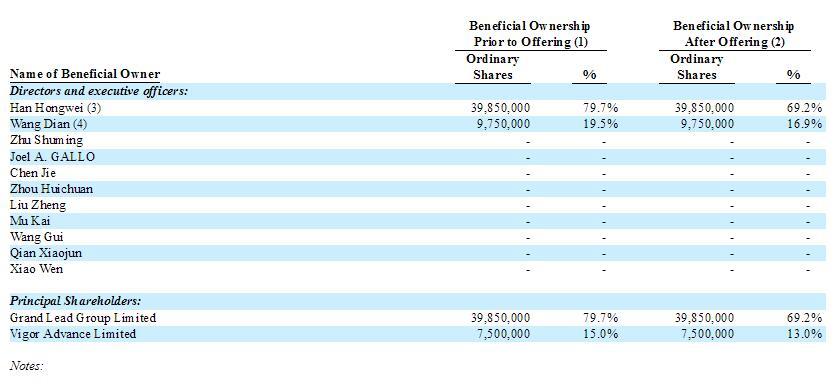et41928181408253 - 海银财富公布赴美IPO条款 或下周上市-海外上市