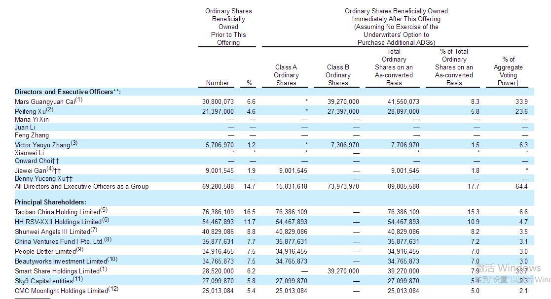 et42000311420412 - 怪兽充电公布IPO条款 预计下周美国上市-海外上市