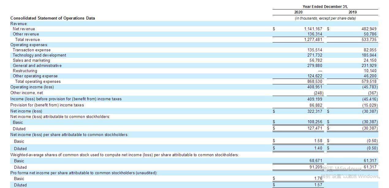 et42020061343092 - 美最大加密货币交易所Coinbase敲定上市时间-海外上市