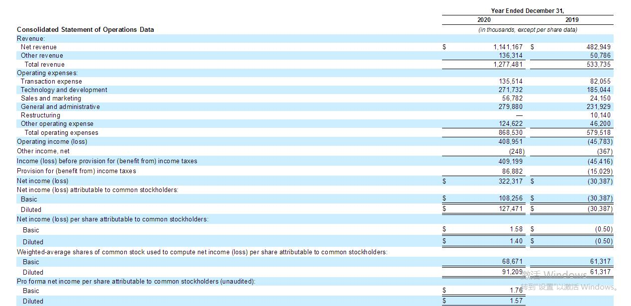 et42023061740422 - 美最大加密货币交易所Coinbase敲定美国上市时间-海外上市