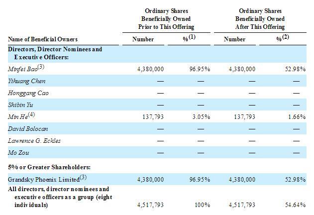 et42035071627262 - 来自深圳的联代昨晚美国上市 首日收涨875%-海外上市