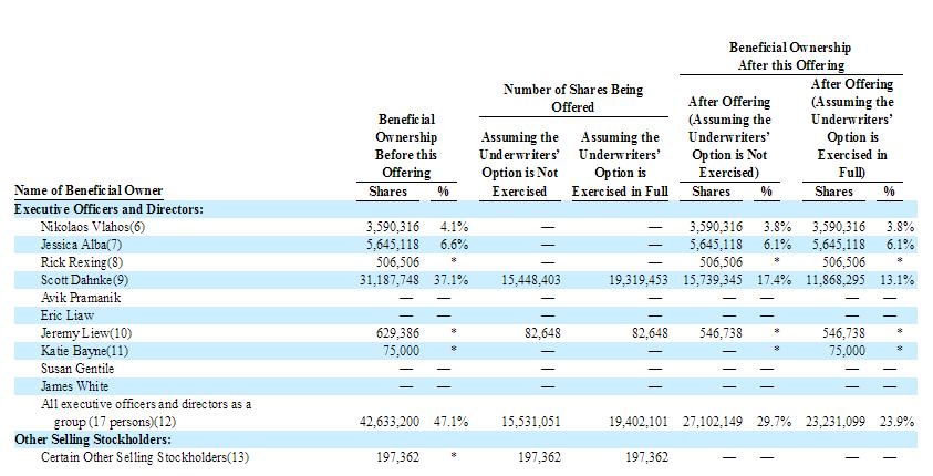 et42186271352014 - 好莱坞女星Jessica创办的The Honest 公布IPO条款 拟纳斯达克募资4亿美元-海外上市
